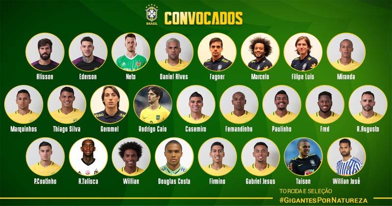 Time não contará com Neymar